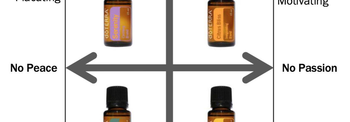 combaterea stresului cu uleiuri esentiale